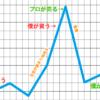 株用語 5